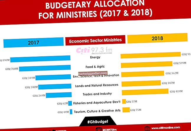 O que é uma alocação orçamentária?