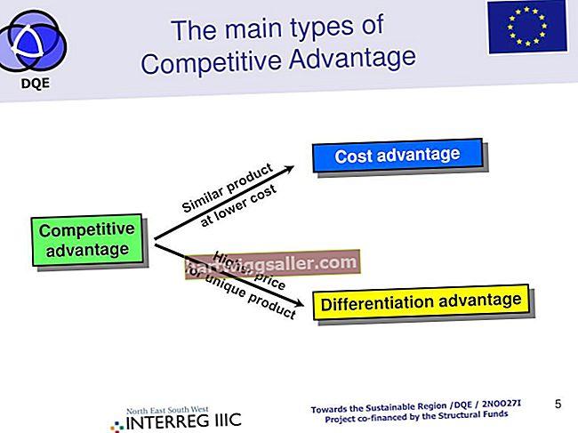 Liderança de custos e vantagem competitiva