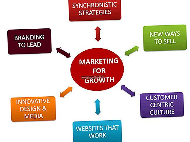 Lista de Atividades de Marketing