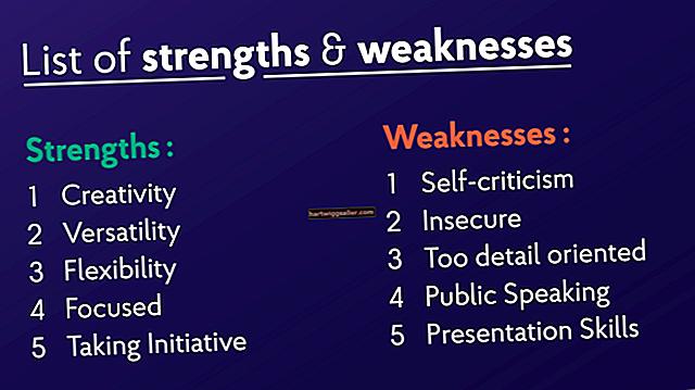 Exemplos de pontos fortes no local de trabalho