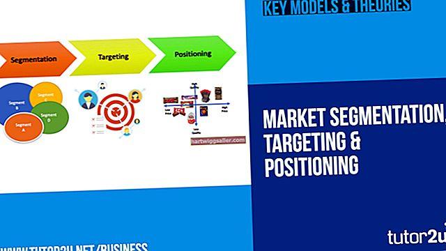 Exemplos de teoria de marketing