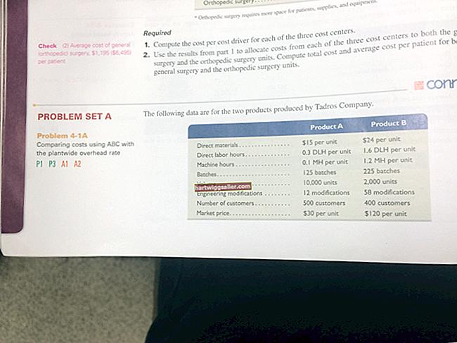 Como calcular o custo total de fabricação na contabilidade