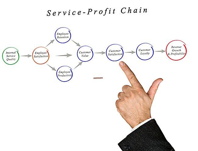 O que é um cliente interno e um cliente externo?